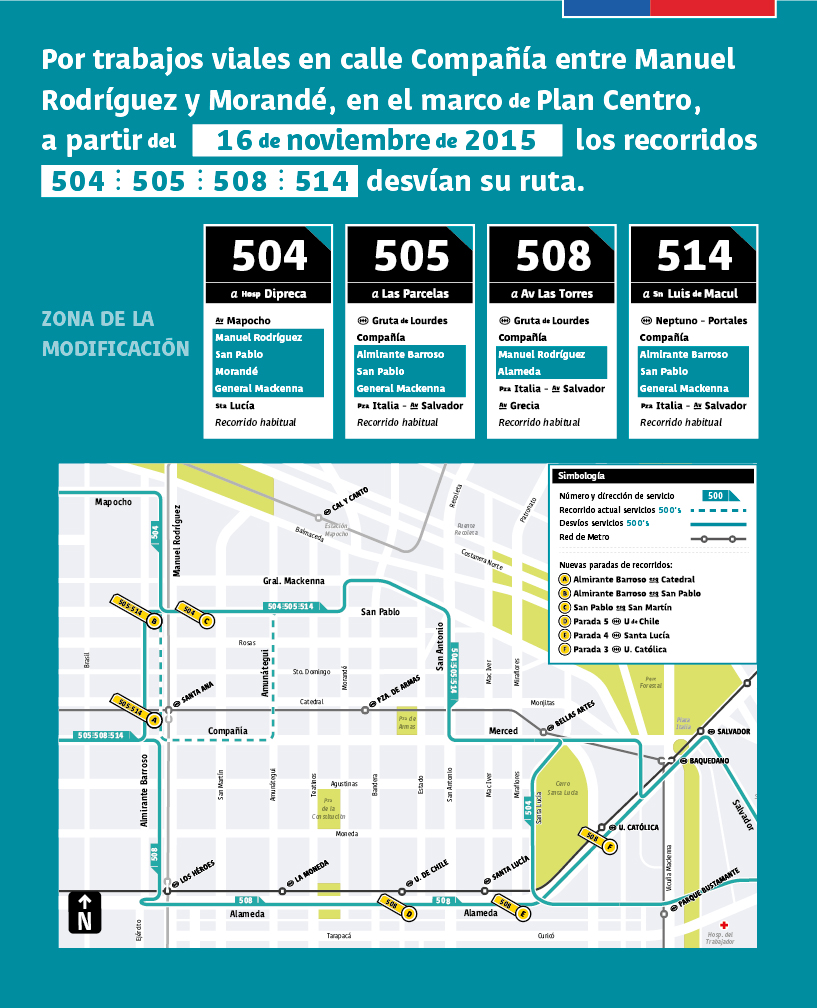 Plan centro 500